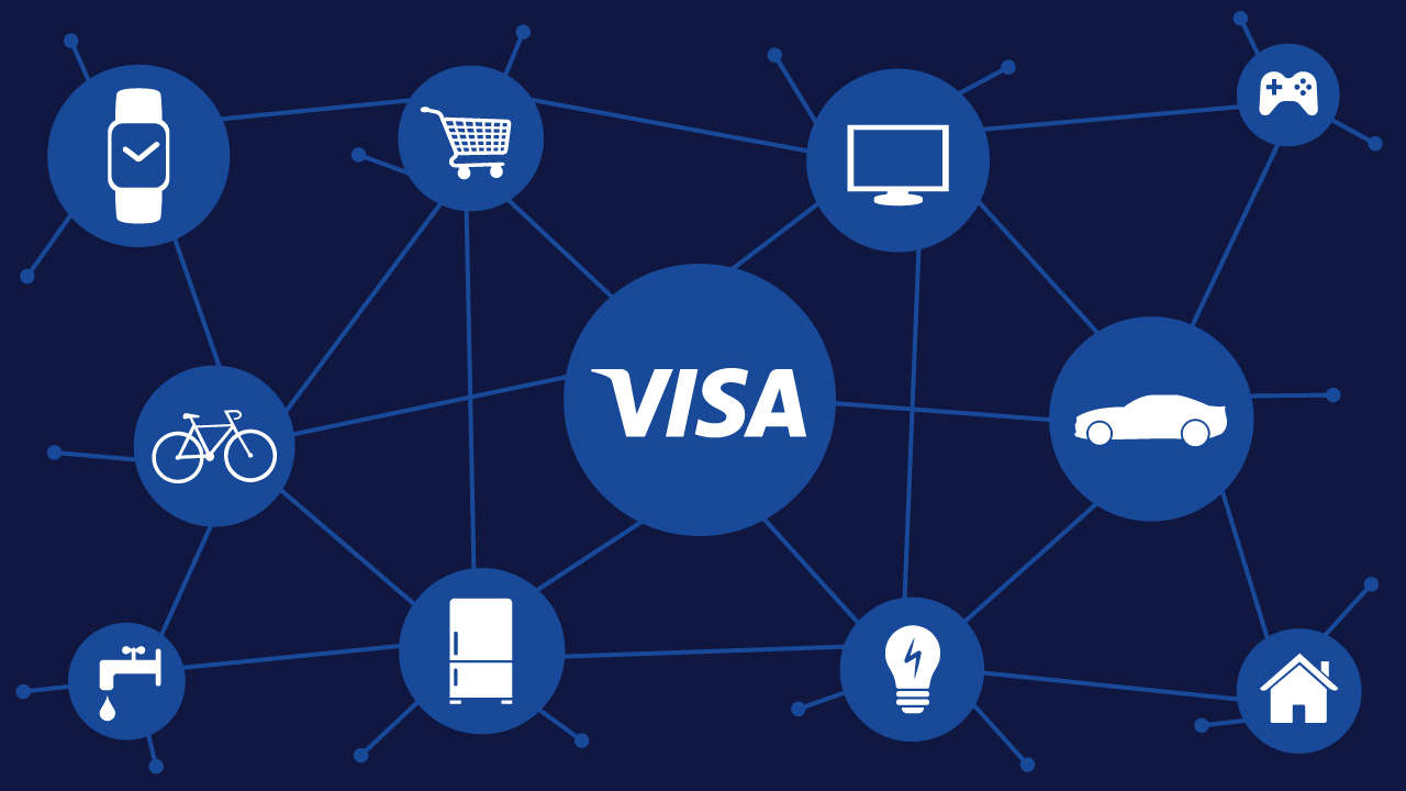 Visa internet of things